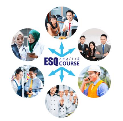 Kursus Bahasa Inggris, Les Bahasa Inggris, English Course, Test TOEFL di Jakarta